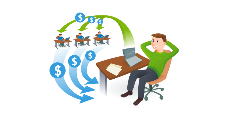 Have A Six Figure Income With Affiliate Marketing